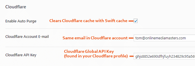 Swift-Performance-Cloudflare-Settings